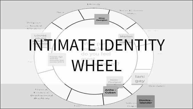 8-INTIMATE-IDENTITY-WHEEL1-1