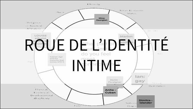 8-INTIMATE-IDENTITY-WHEEL1