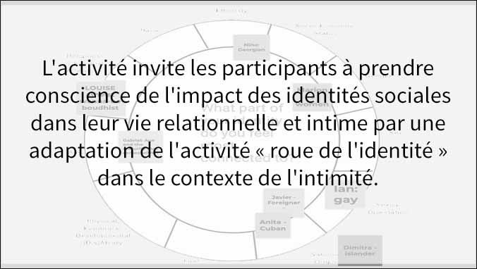 8-INTIMATE-IDENTITY-WHEEL2