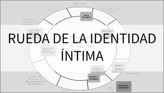 8-INTIMATE-IDENTITY-WHEEL